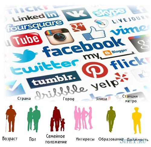 Продвижение бизнес проекта через социальные сети. Поиск целевых покупателей.