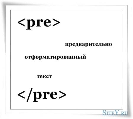 Предварительно отформатированный текст. Элемент pre.