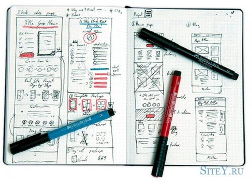 Рисуем дизайнерские идеи. Создание набросков.