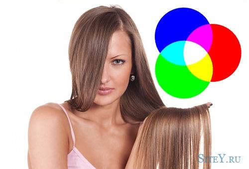 Работа с изображением в режиме RGB.