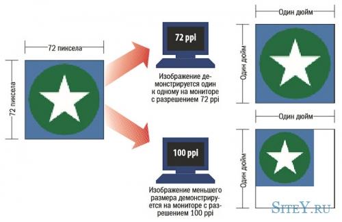 Размер и разрешение изображения для качественных программных продуктов.